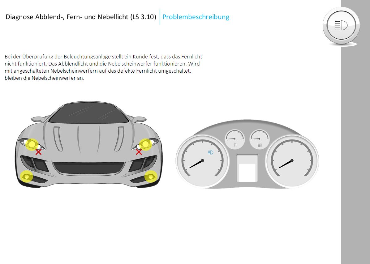 Charmant Elektrische Verkabelung Für Autos Galerie - Schaltplan ...